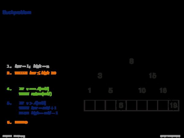 Beispiele für Probleme und algorithmische Lösungen Suchproblem