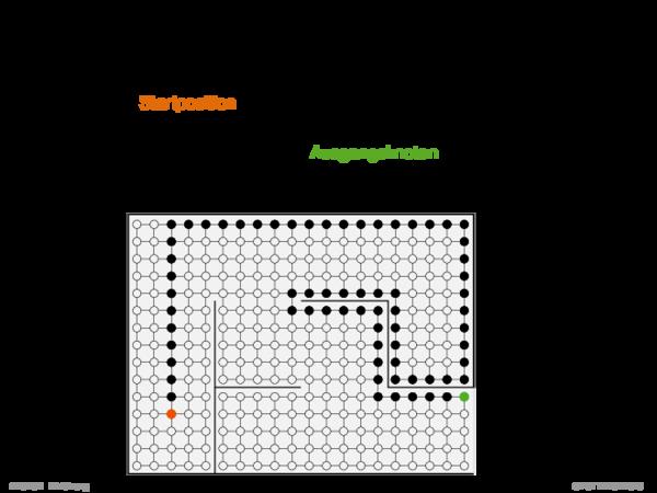 Beispiele für Probleme und algorithmische Lösungen Algorithmus:
