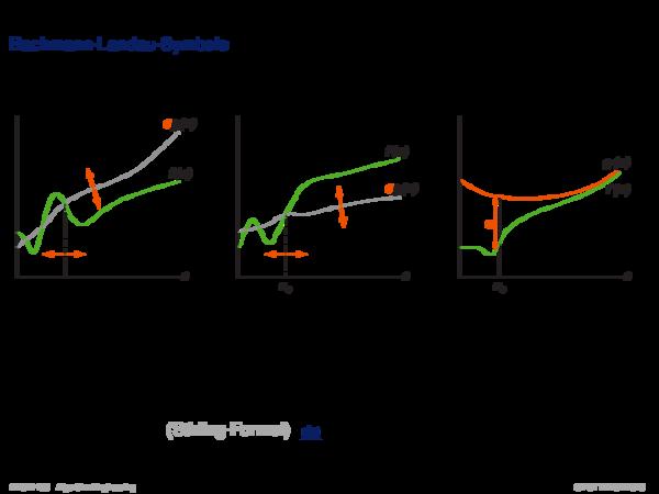 Asymptotische Analyse Bachmann-Landau-Symbole: Typische Wachstumsraten