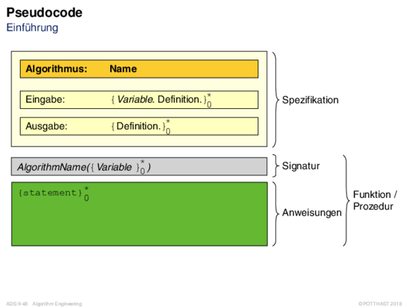 Pseudocode Einführung