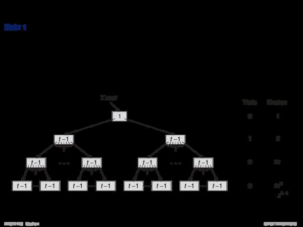 B-Tree Satz 1