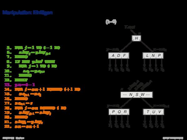 B-Tree Manipulation: Einfügen