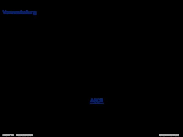 Hash Function Vorverarbeitung