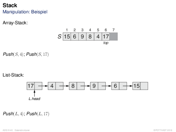 Stack Manipulation: Beispiel