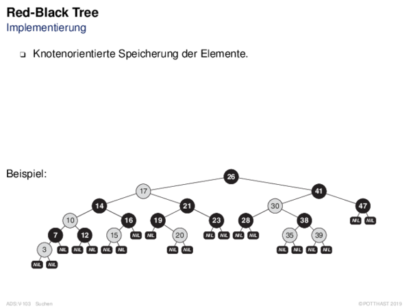 Red-Black Tree Implementierung