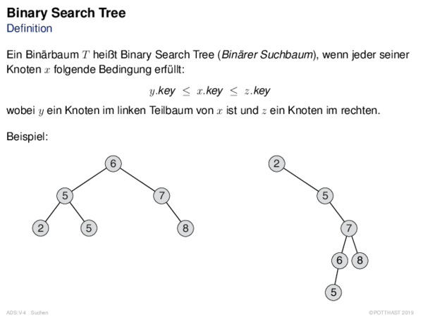 Binary Search Tree Definition