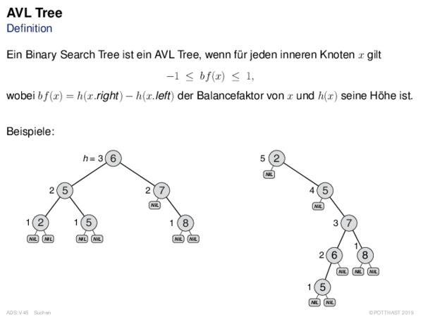 AVL Tree Definition