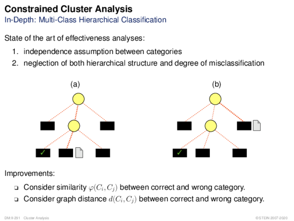 Constrained Cluster Analysis In-Depth: Multi-Class Hierarchical Classification