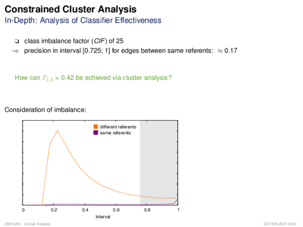 Constrained Cluster Analysis In-Depth: Analysis of Classifier Effectiveness