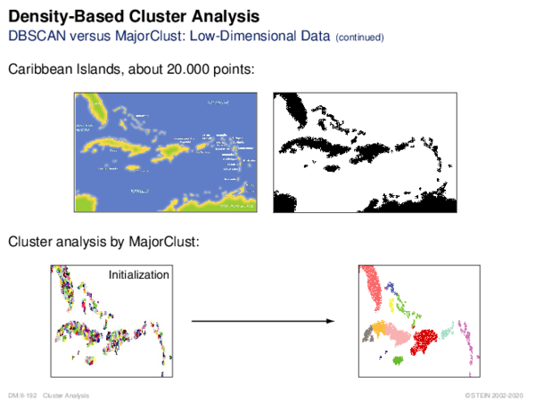 Density-Based Cluster Analysis DBSCAN versus MajorClust: Low-Dimensional Data