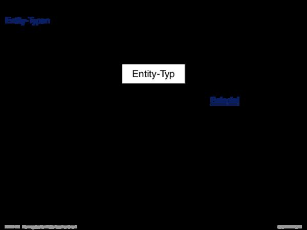 ER-Konzepte und ihre Semantik Entity-Typen