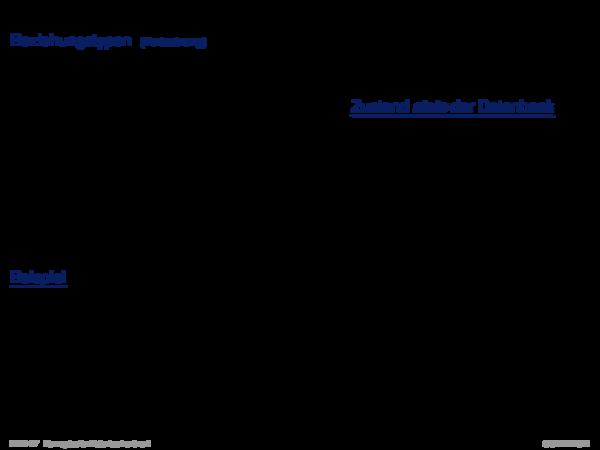 ER-Konzepte und ihre Semantik Beziehungstypen
