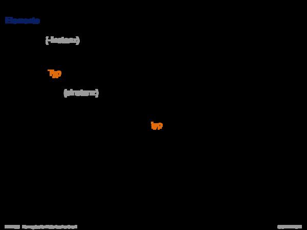 Einführung in das Entity-Relationship-Modell Elemente