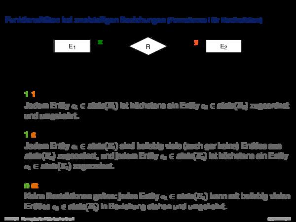 Charakterisierung von Beziehungstypen Funktionalitäten bei zweistelligen Beziehungen (Formalismus I für Kardinalitäten)