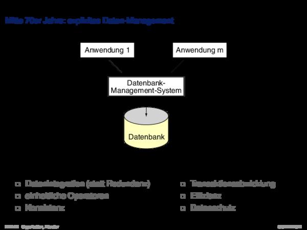 Begriffsbildung und Einordnung Definition 1 (Datenbank = Datenbasis, DB)
