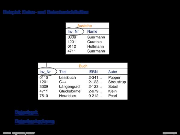 Relationale Datenbanksysteme Beispiel: Anfrageoperationen