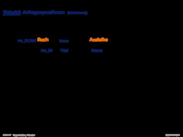 Relationale Datenbanksysteme Anfrageoptimierung