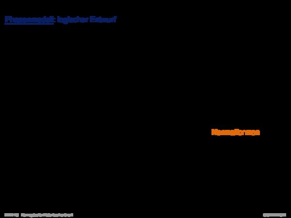 Entwurfsprozess Phasenmodell: physischer Entwurf