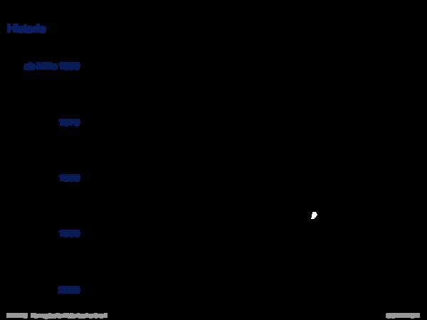 Datenbankmodelle Datenbankschema