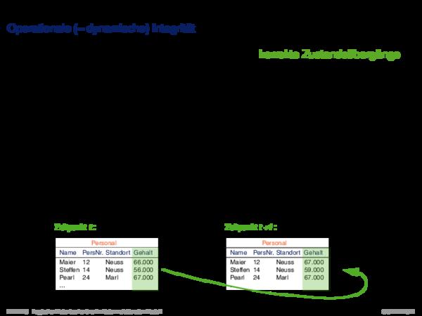Integritätsbedingungen Datenbankintegrität(sbedingungen)