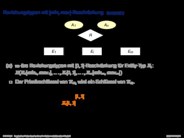 Umsetzung ER-Schema in relationales Schema Beziehungstypen mit [min, max]-Beschränkung