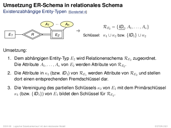 Umsetzung ER-Schema in relationales Schema IST-Beziehungstypen [Sonderfall 5]