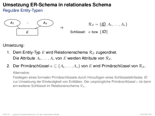 Umsetzung ER-Schema in relationales Schema Reguläre Entity-Typen
