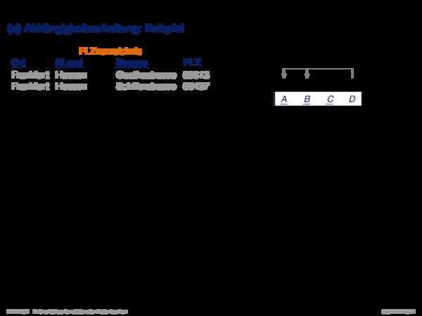Dekompositionseigenschaften von Relationen (a) Abhängigkeitserhaltung: Beispiel
