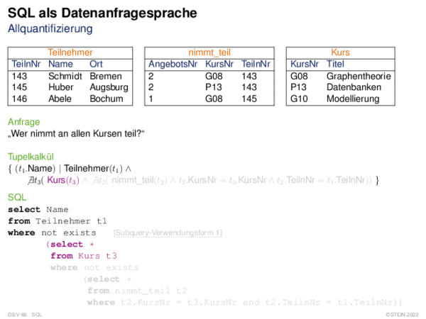 SQL als Datenanfragesprache Allquantifizierung