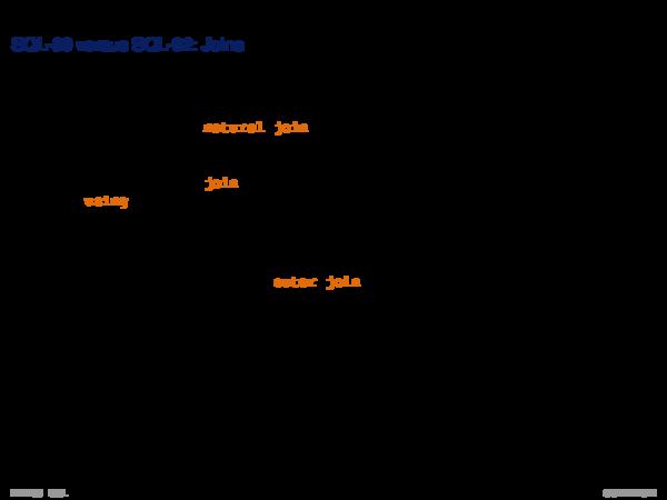 SQL als Datenanfragesprache SQL-89 versus SQL-92