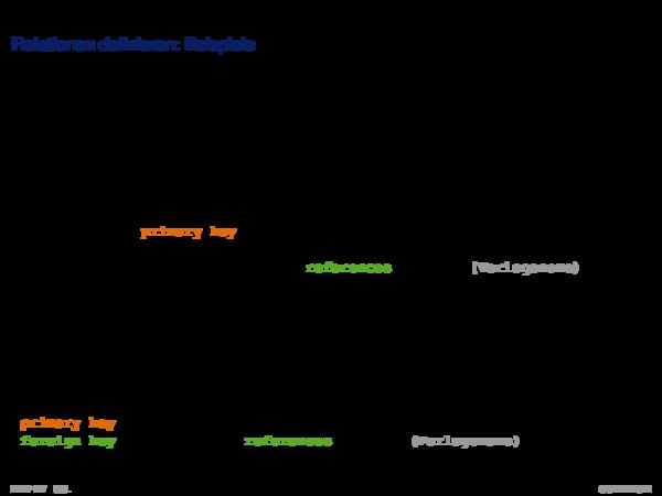 SQL als Datendefinitionssprache Relationen definieren: On-Klausel
