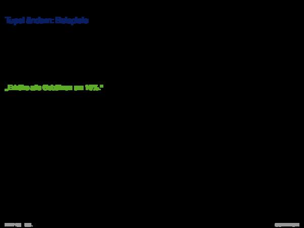 SQL als Datenmanipulationsssprache Ändern von Tupeln: Beispiele