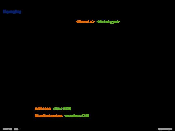 SQL als Datendefinitionssprache Check-Klausel