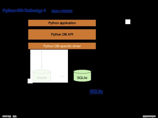 SQL vom Programm aus MySQL Version 5.x