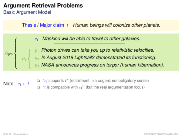 Argument Retrieval Problems Basic Argument Model