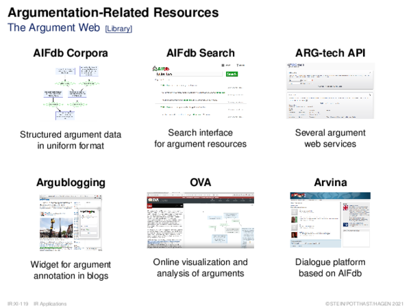Argument Search Engines Vision of Argument Search