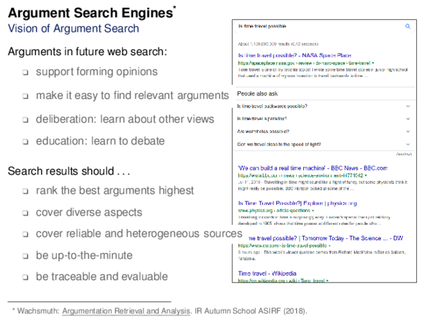 Argument Search Engines Basic Elements and Process