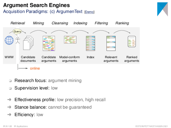 Argument Search Engines Ranking Paradigms in IR