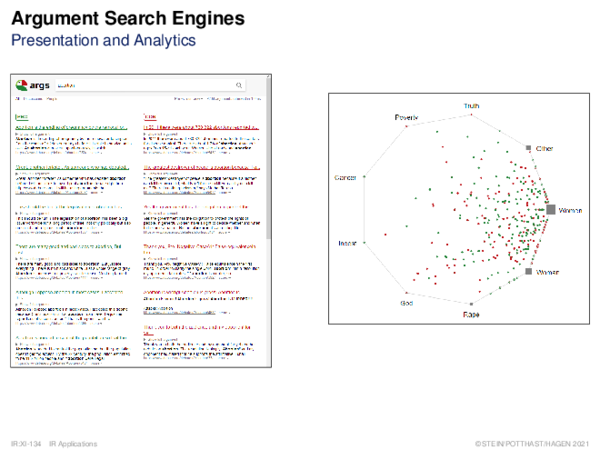 Argument Search Engines Presentation and Analytics
