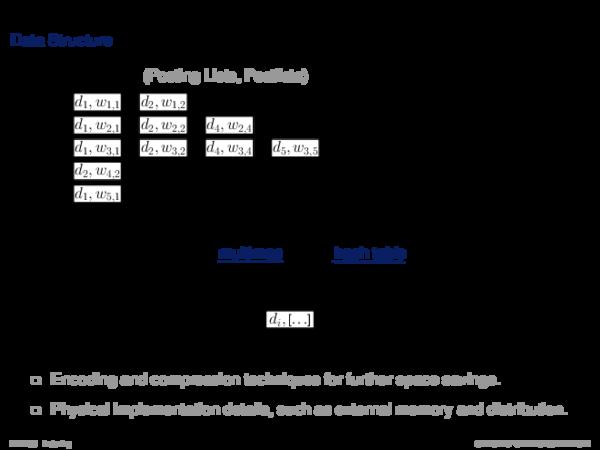 Inverted Index Data Structure