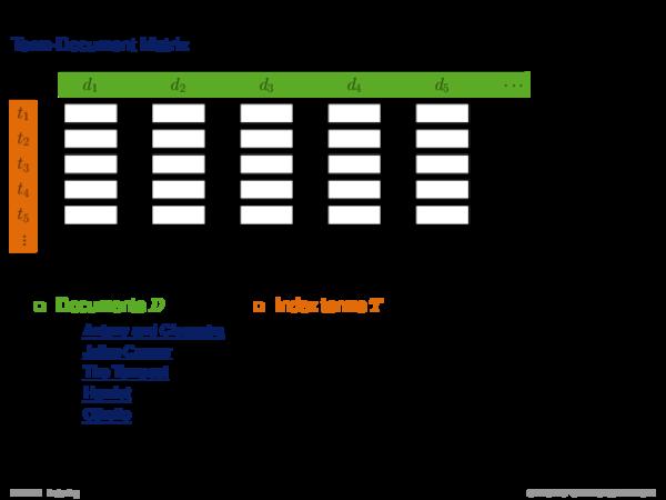 Inverted Index Term-Document Matrix