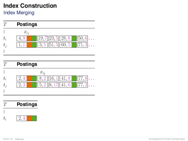 Index Construction Distributed Indexing: Example Netspeak