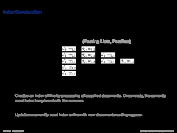 Indexing Process Indexing: Document Statistics