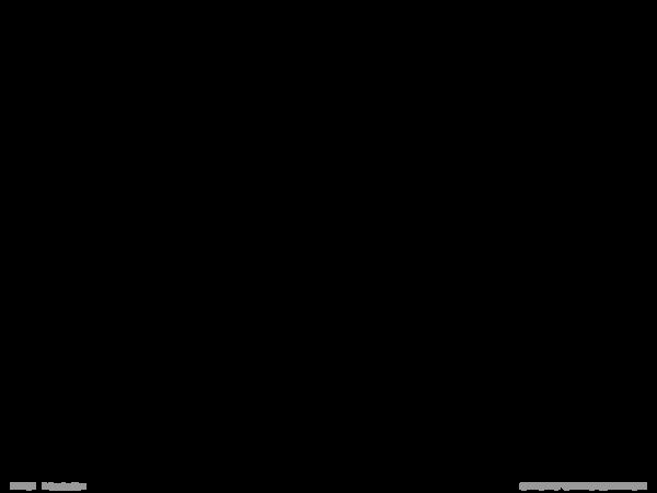 Historical Background Information Retrieval (1960s)