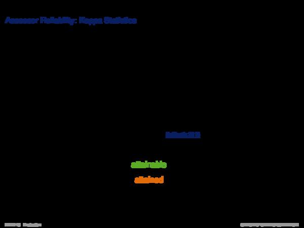 Evaluation Corpus Measuring Annotator Agreement: Kappa Statistics