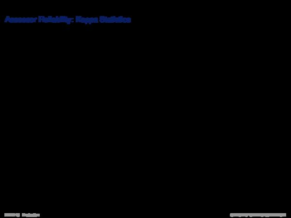 Laboratory Experiments Assessor Reliability: Kappa Statistics