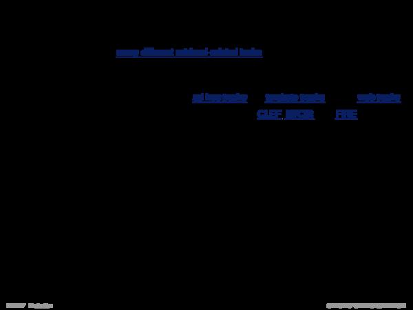 Laboratory Experiments Topic Descriptions