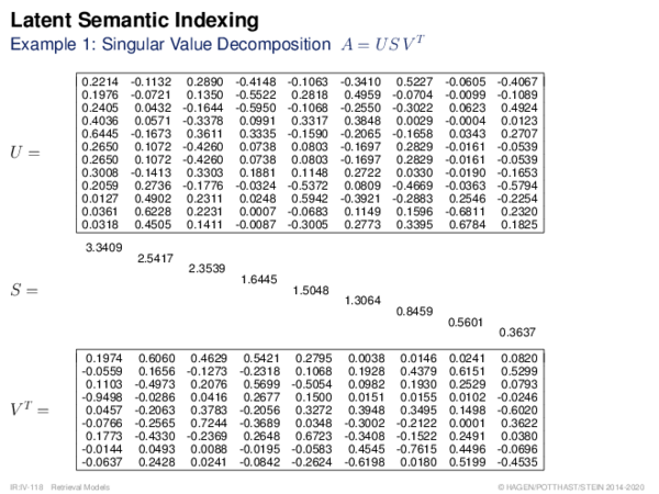 Latent Semantic Indexing Example: Singular Value Decomposition A = U S V T