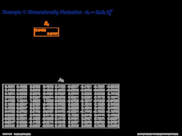Latent Semantic Indexing Retrieval Model R = hD, Q, ρi