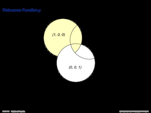 Boolean Retrieval Relevance Function ρ